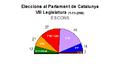 Eleccions parlament catalunya-20063-escons.PNG