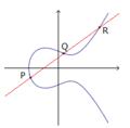 Elliptic curve3.png