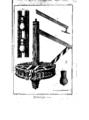 Encyclopedie volume 4-068.png