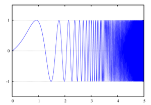 Chirp - An exponential chirp waveform; a sinusoidal wave that increases in frequency exponentially over time