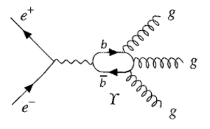 Gluon - Image: Feynman Diagram Y 3g