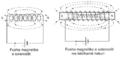 Fig4Elektromagnetizmi.png