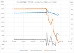 Flightradar24.com - flight 7K9268.png