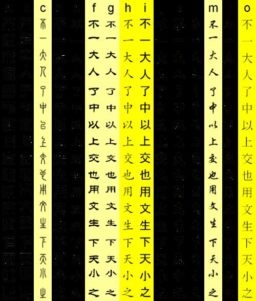 Populaire Discussion:Styles de caractères chinois — Wikipédia QF86