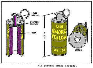 Smoke screen - Smoke grenade