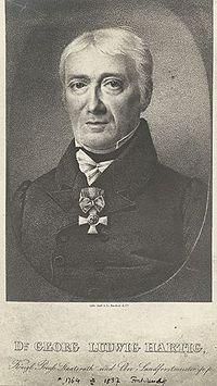 Georg Ludwig Hartig 2.jpg