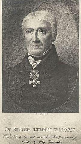 Georg Ludwig Hartig