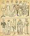 Geschichte des Kostüms (1905) (14597677020).jpg