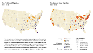 Second Great Migration (African American) - First and Second Great Migrations shown through changes in African American share of population in major US cities, 1916-1930 and 1940–1970