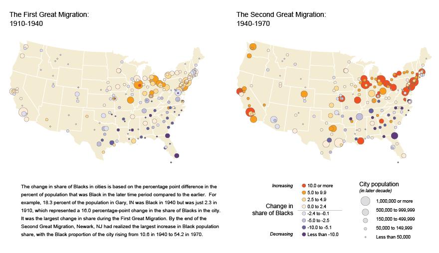 GreatMigration1910to1970-UrbanPopulation