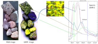 Chemical imaging - A set of stones scanned with a Specim  LWIR-C hyperspectral imager in the thermal infrared range from 7.7 μm to 12.4 μm. Minerals such as quartz and feldspar spectra are clearly recognizable.
