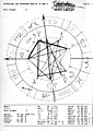 Horoskop auf Gregor Gysi.jpg