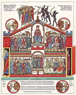Hortus Deliciarum, Das Gebäude der Kirche mit den Gläubigen.JPG