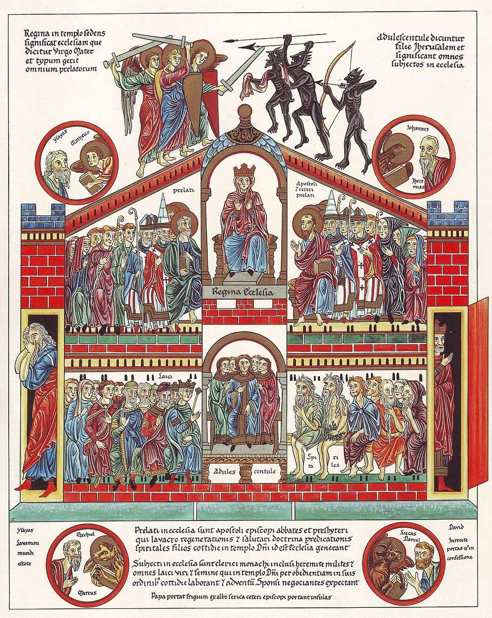 Hortus Deliciarum, Das Gebäude der Kirche mit den Gläubigen