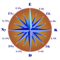 Hu-Compass Rose With Abbreviations.PNG