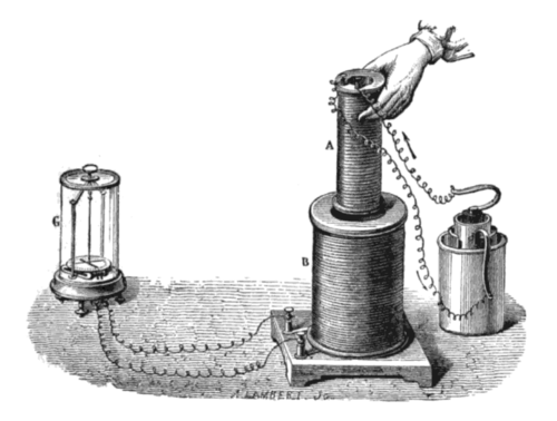 Faraday's experiment showing induction between coils of wire: The liquid battery (right) provides a current that flows through the small coil (A), creating a magnetic field. When the coils are stationary, no current is induced. But when the small coil is moved in or out of the large coil (B), the magnetic flux through the large coil changes, inducing a current which is detected by the galvanometer (G). Induction experiment.png