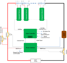 Battery management system on solar energy circuit diagram pdf