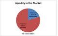 Iran market liquidity.png