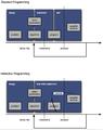 JITvsStandardProgramming.png