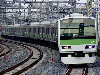 A Yamanote Line train.