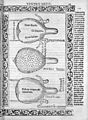 Jacopo Berengarius da Carpi, Isagoge breves Wellcome L0031345.jpg