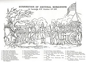 Surrender of General Burgoyne - Key to the figures in the painting
