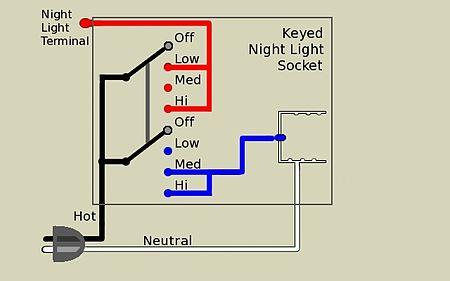 Px Keyed Nightlight Socket on Two Way Switch Wiring Diagram