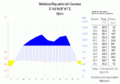 Klimadiagramm-Malabo-Aequatorial-Guinea-metrisch-deutsch.png