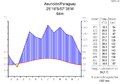 Klimadiagramm-metrisch-deutsch-Asunción.Paraguay.png
