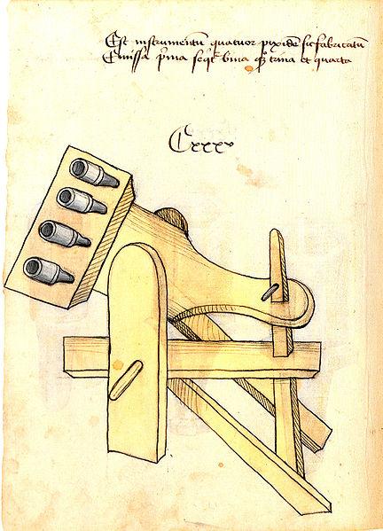 File:Konrad Kyeser, Bellifortis, Clm 30150, Tafel 13, Blatt 74v.jpg