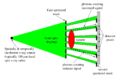 Laboratory edge-illumination system 04.png