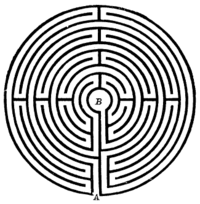 Labyrinth 1 (from Nordisk familjebok).png
