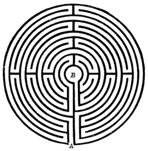 Troy Town - Medieval labyrinth