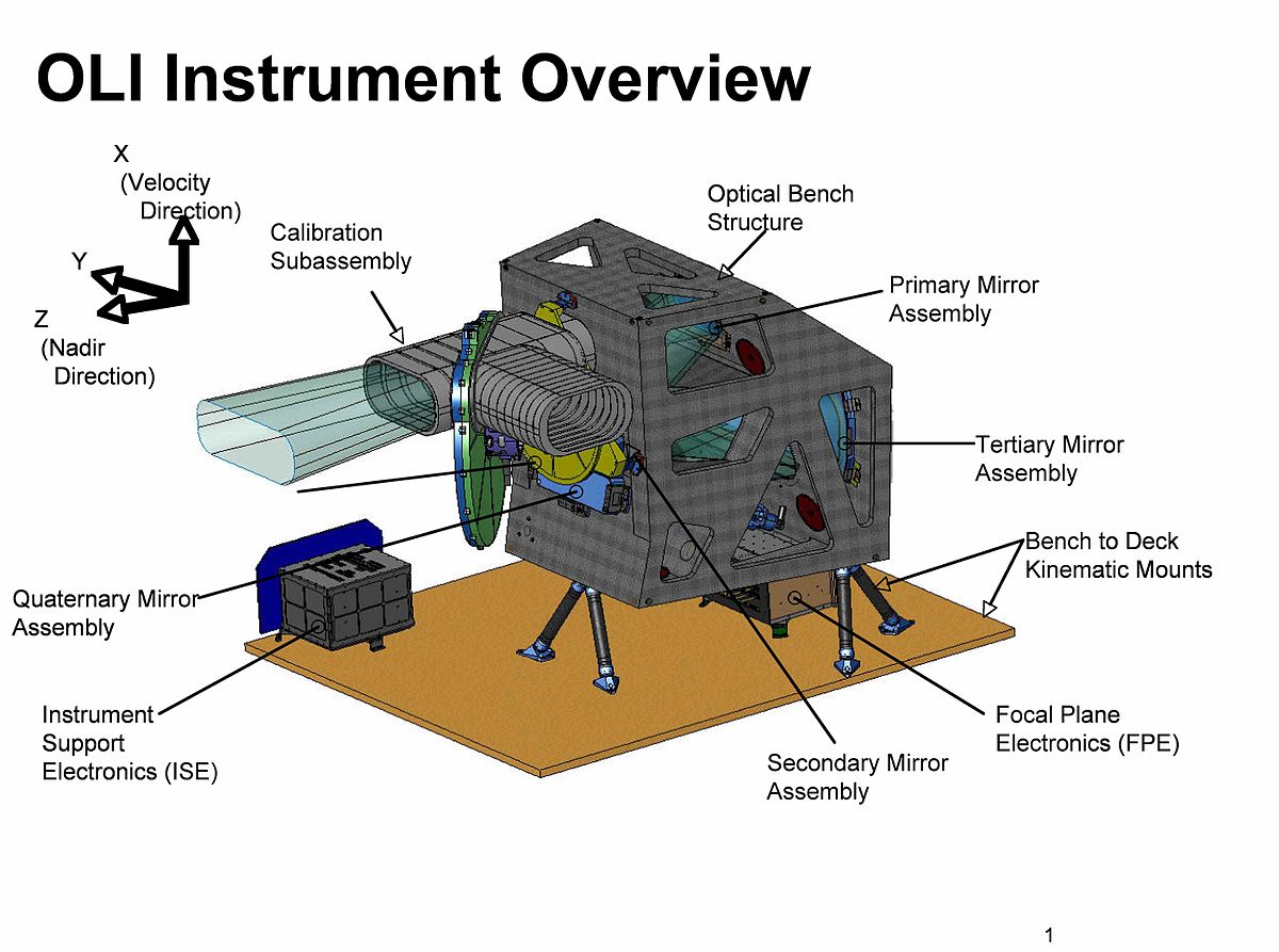 Operational Land Imager Wikipedia