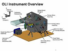 Operation Land Imager Design
