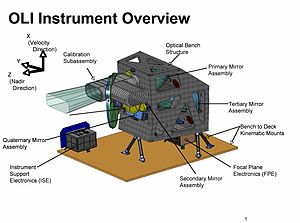 Operational land imager - OLI Structure