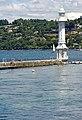 Lighthouse Switzerland-02813 - Les Paquis Lighthouse (23249119772).jpg
