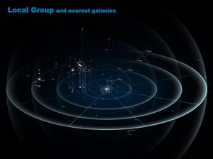 Local Group - Local Group of galaxies, including the massive members Messier 31 (Andromeda Galaxy) and Milky Way, as well as other nearby galaxies.