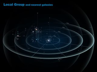 Local Group Group of galaxies that includes the Milky Way