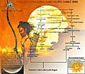 Lodhi Rajput Family Tree.jpg