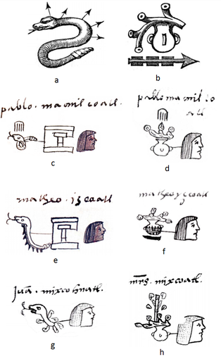 Escritura mexica - Wikipedia, la enciclopedia libre