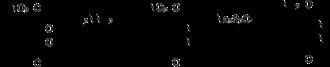 Luminol - Image: Luminol synthesis
