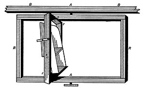 Ernst Mach - Spinning chair devised by Mach to investigate the experience of motion