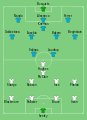 Man Utd vs Barcelona 1991-05-15.svg