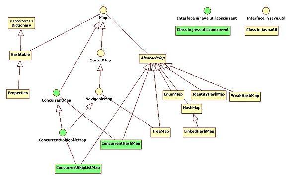 java programming language wikipedia autos post