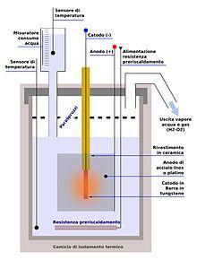 核 融合 常温