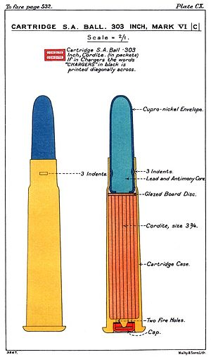 .303 British - Longitudinal section of Mk VI ammunition 1904, showing the round nose bullet