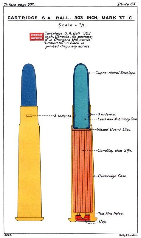 Mk VI .303 cartridge diagram Treatise on Ammunition 1915