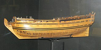 Hugh Palliser - A model of the hull of HMS Captain after her 1708 rebuild
