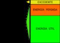 Modelo de sistema termodinámico abierto funcional..png